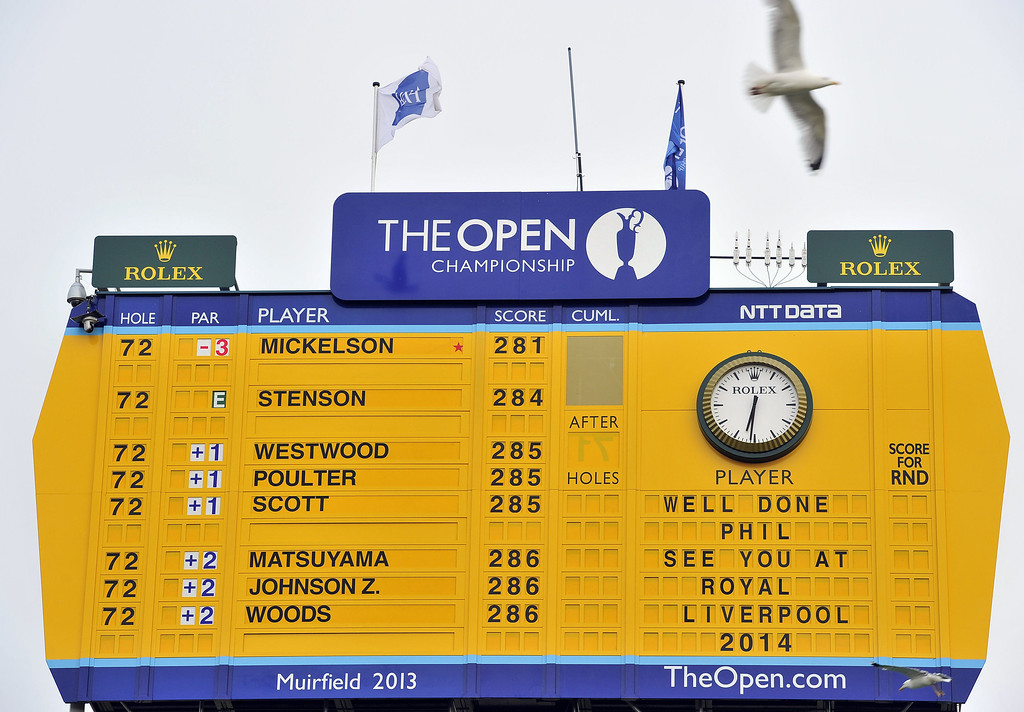 . A board shows the final score at the 2013 British Open Golf Championship at Muirfield golf course at Gullane in Scotland on July 21, 2013. US golfer Phil Mickelson won the British Open at Muirfield with a superb final round of 66. The 43-year-old American won with a three under total of 281, three strokes clear of Henrik Stenson who had a closing 70.      GLYN KIRK/AFP/Getty Images