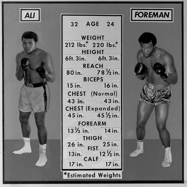 . This photo diagram comparing boxers Muhammad Ali and George Foreman is for use as desired with stories on Tuesday\'s heavyweight championship fight in Zaire, October 1974. (AP Photo)