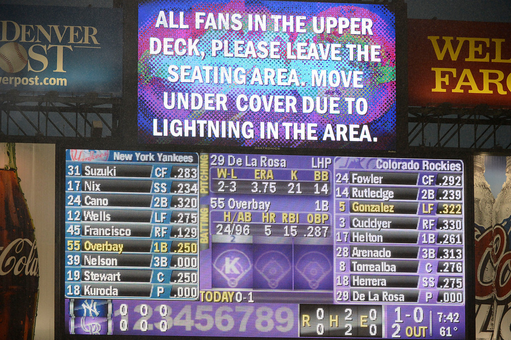 . DENVER, CO. - MAY 07: The scoreboard lit up with a warining to fans after lighting in the area during the Colorado Rockies New York Yankees game May 7, 2013 at Coors Field. (Photo By John Leyba/The Denver Post)