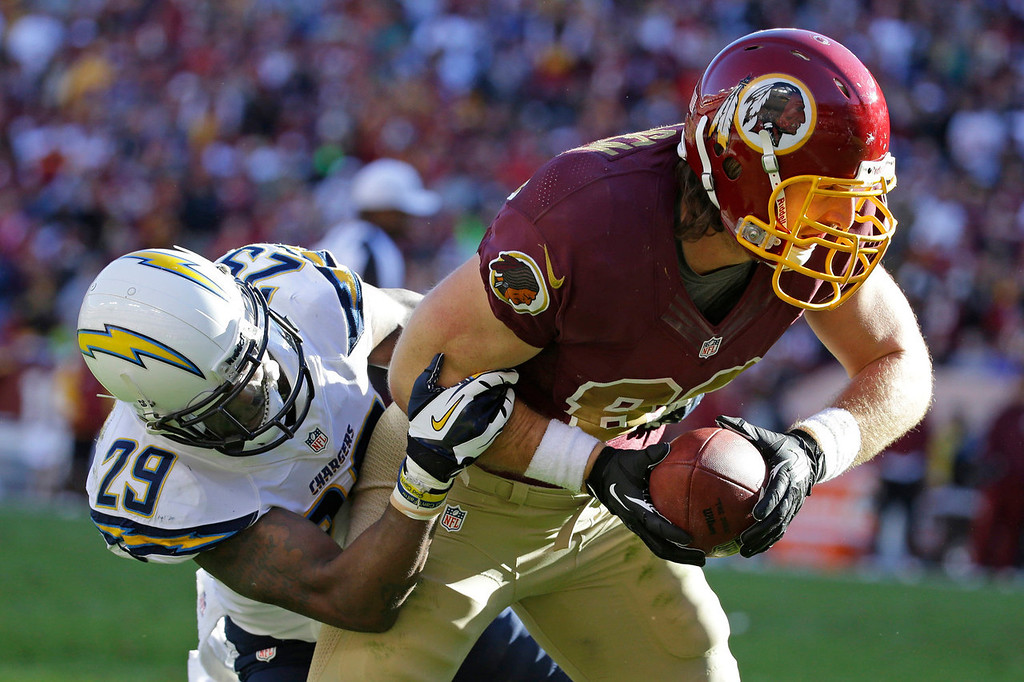 . Washington Redskins tight end Logan Paulsen is wrapped up by San Diego Chargers cornerback Shareece Wright during the second half of a NFL football game in Landover, Md., Sunday, Nov. 3, 2013. (AP Photo/Alex Brandon)